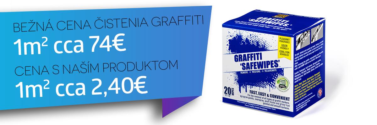 Bežná cena čistenie graffiti v porovnání s Graffiti SafeWipes.